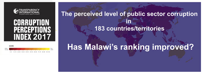 Has Malawi's CPI 2017 ranking improved?